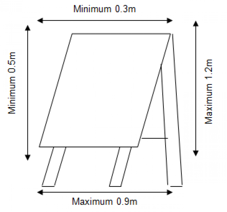 Diagram showing specific conditions for advertising signs.