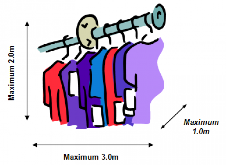 Diagram showing goods for display specific conditions.