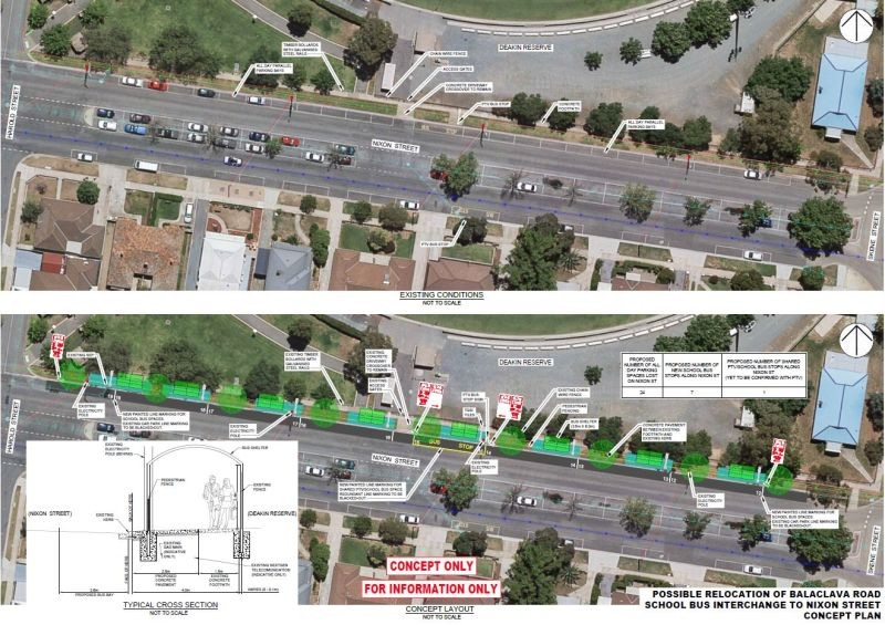 "Possible relocation of ""Balaclava Road School Bus Interchange"" to Nixon Street - Concept Plan"